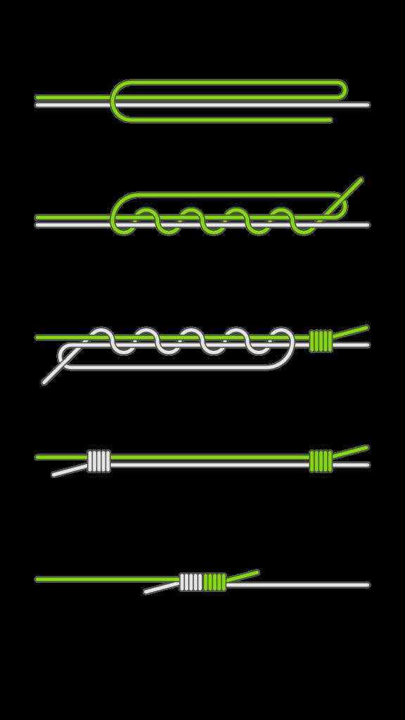 Doppelter Grinnerknoten
