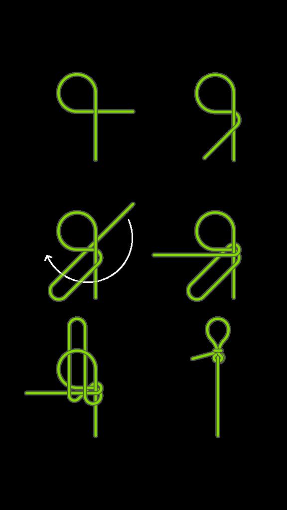 Perfection-Loop