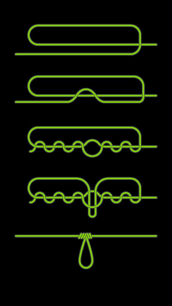 Dropper-Loop (Springerschlaufe)