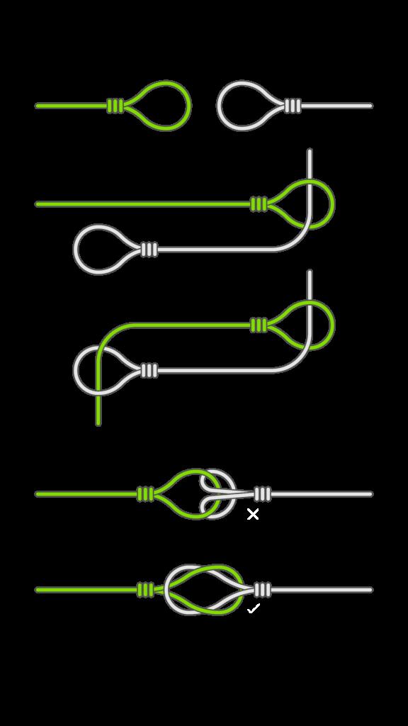 Loop-to-Loop Verbindung