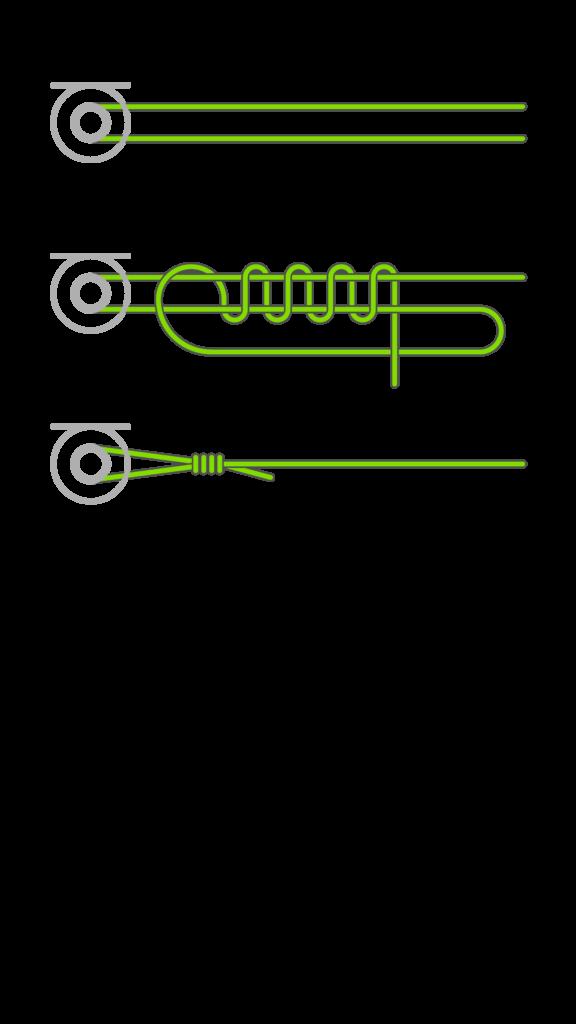 Grinner Spulenknoten