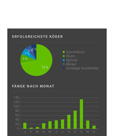 Digitales Fangbuch App